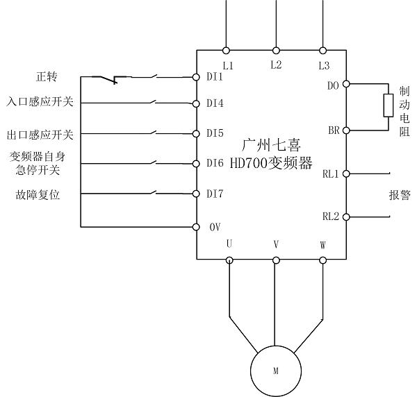 保留原有控制柜及原控制柜内的控制器及低压开关等外围电器,增加变频