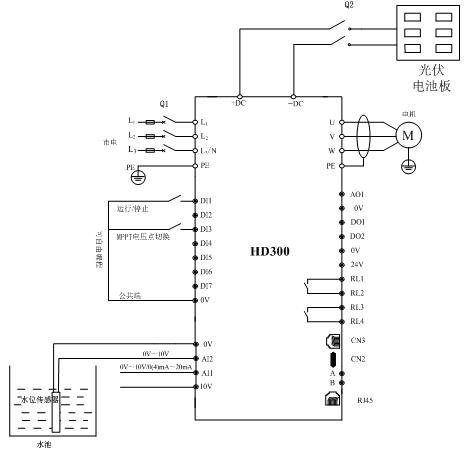 七喜变频器hd300在光伏水泵行业的应用